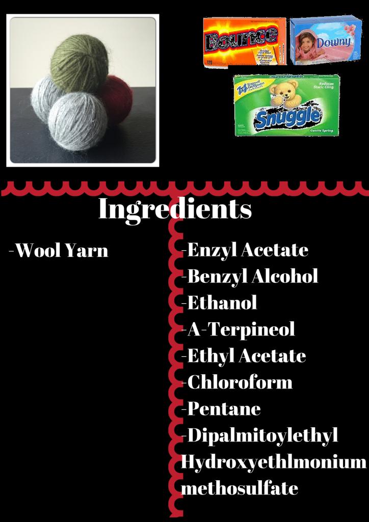 Comparing Ingredients